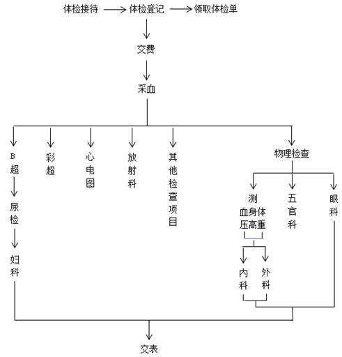 电路 电路图 电子 设计 素材 原理图 491_512