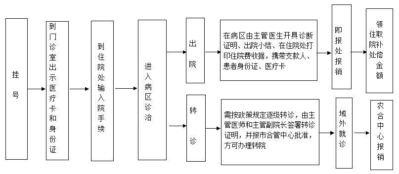 电路 电路图 电子 原理图 807_353