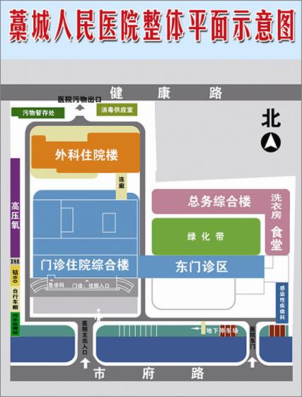 门诊住院综合楼1层平面图-石家庄市藁城人民医院