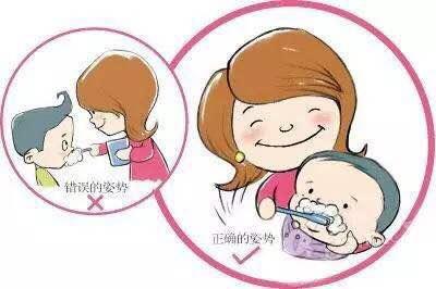 幼儿漱口图片正确步骤